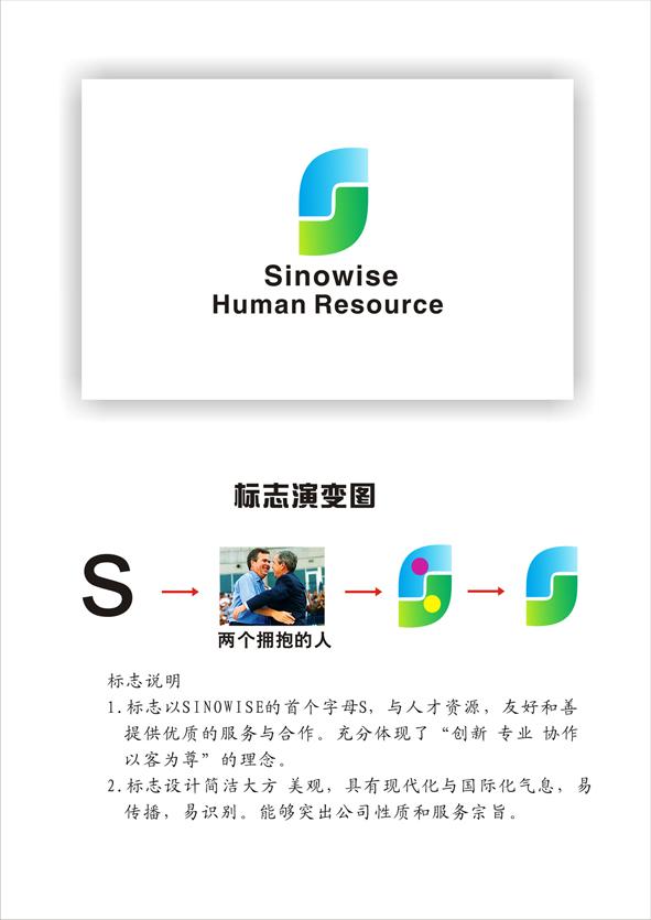 人力资源公司logo名片信封设计/大精简图片