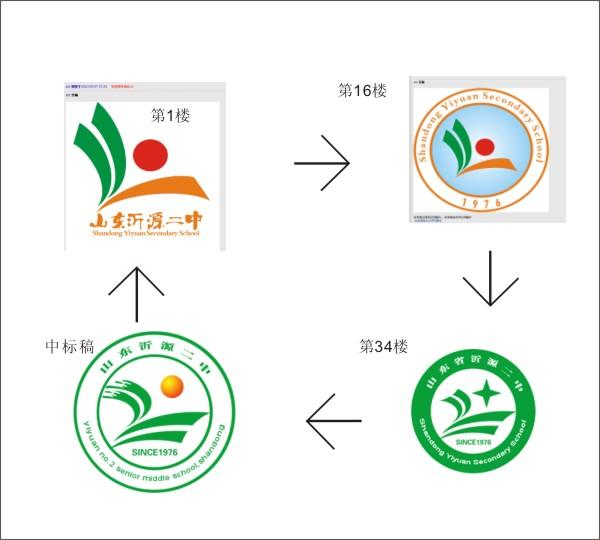 15532号 沂源二中校徽设计