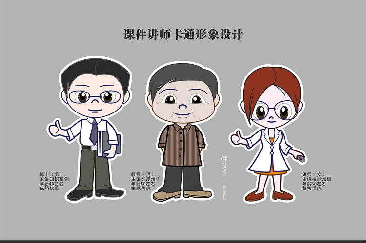 需要设计3个平面卡通人物形象,作为培训课件中的配图讲师,课件内容