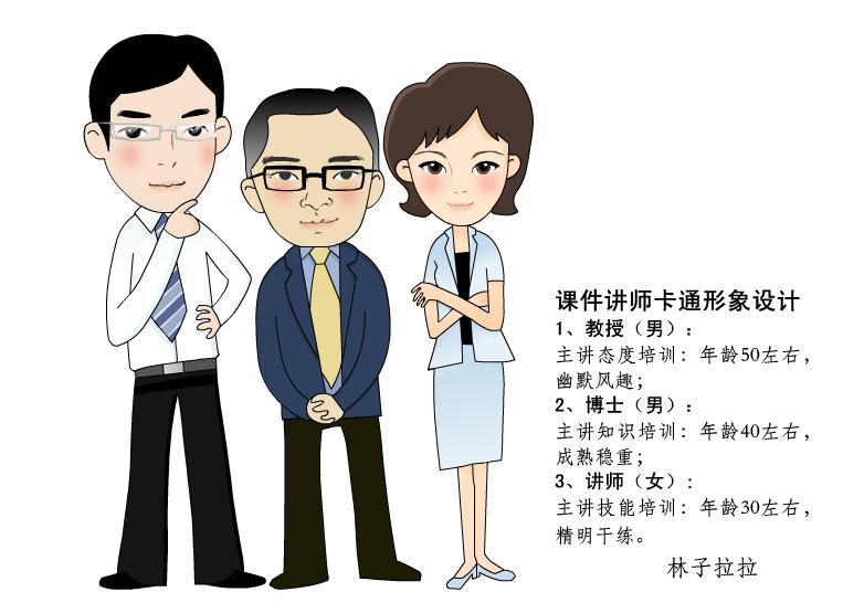 课件讲师卡通形象设计