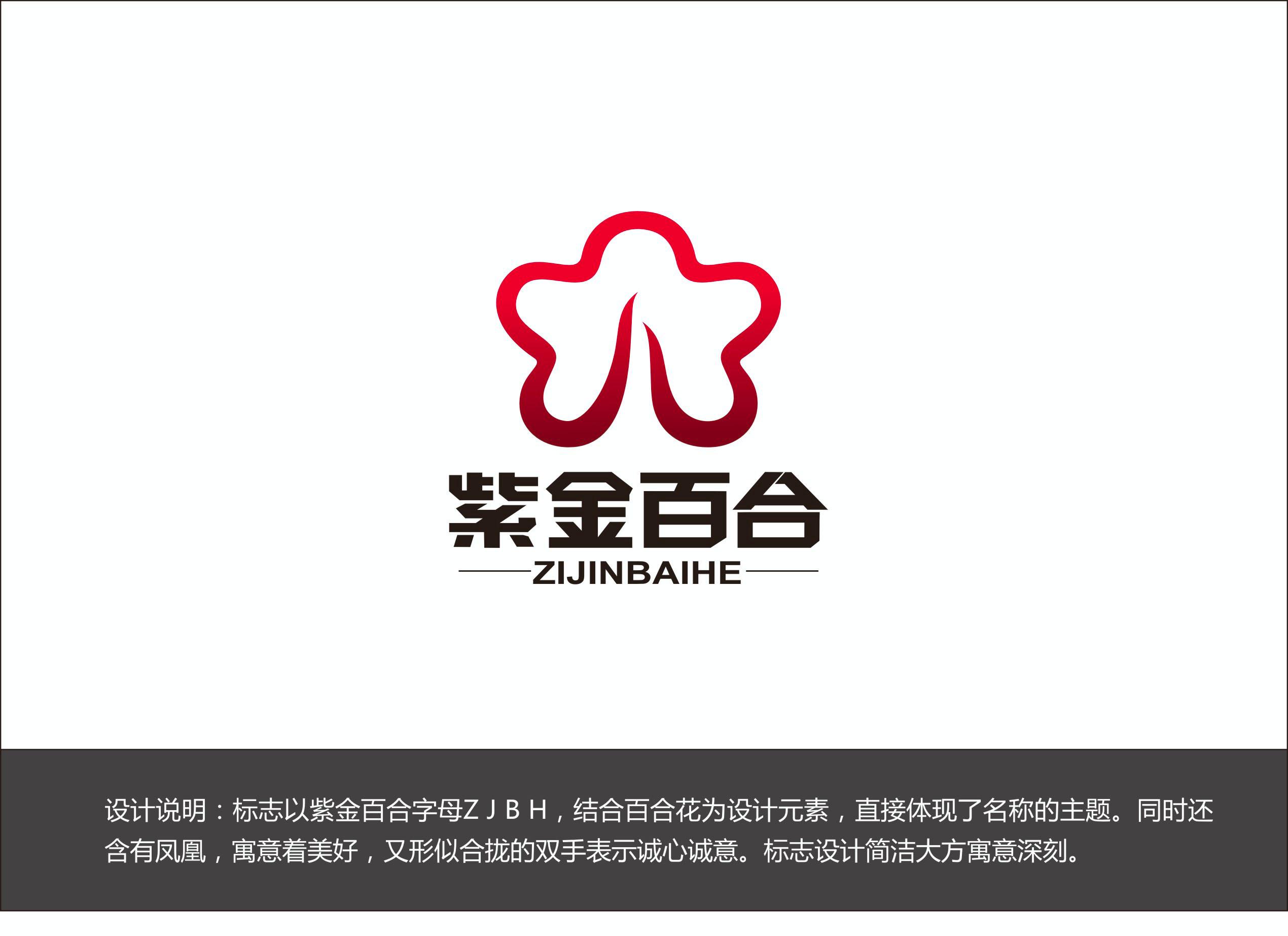 浙江祥鹤品牌设计--标志(logo)